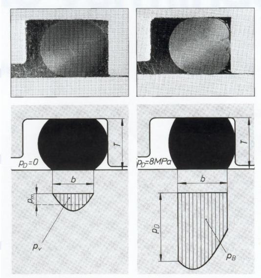 Temperature di Impiego degli O-rings Oringone